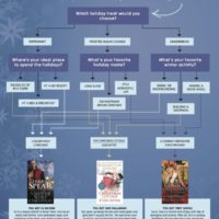 Find Your Holiday Hero with Sourcebooks + #Giveaway